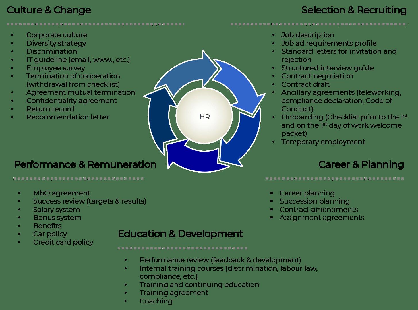 diagramm-englisch-eqlaw-3
